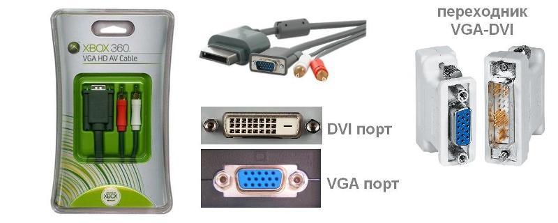 Со звуком кабель hdmi для vga адаптер с разрешением 1080p мужчины к женщине конвертер для пк tv для xbox 360 и ps3